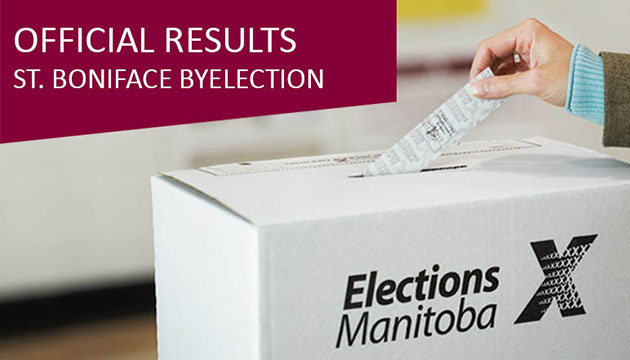 2018 local elections: Who's running again and not among incumbent Canadian Filipino politicians